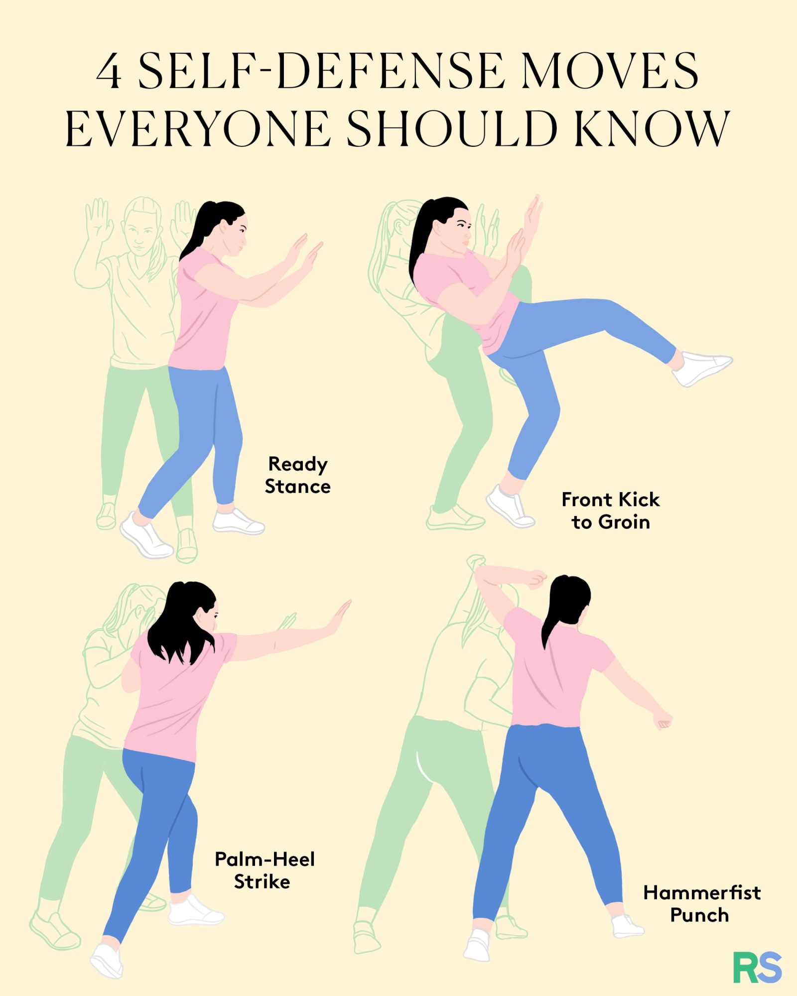 4 Basic Self-Defense Moves: ready stance, palm-heel strike, front kick to groin, hammerfist punch