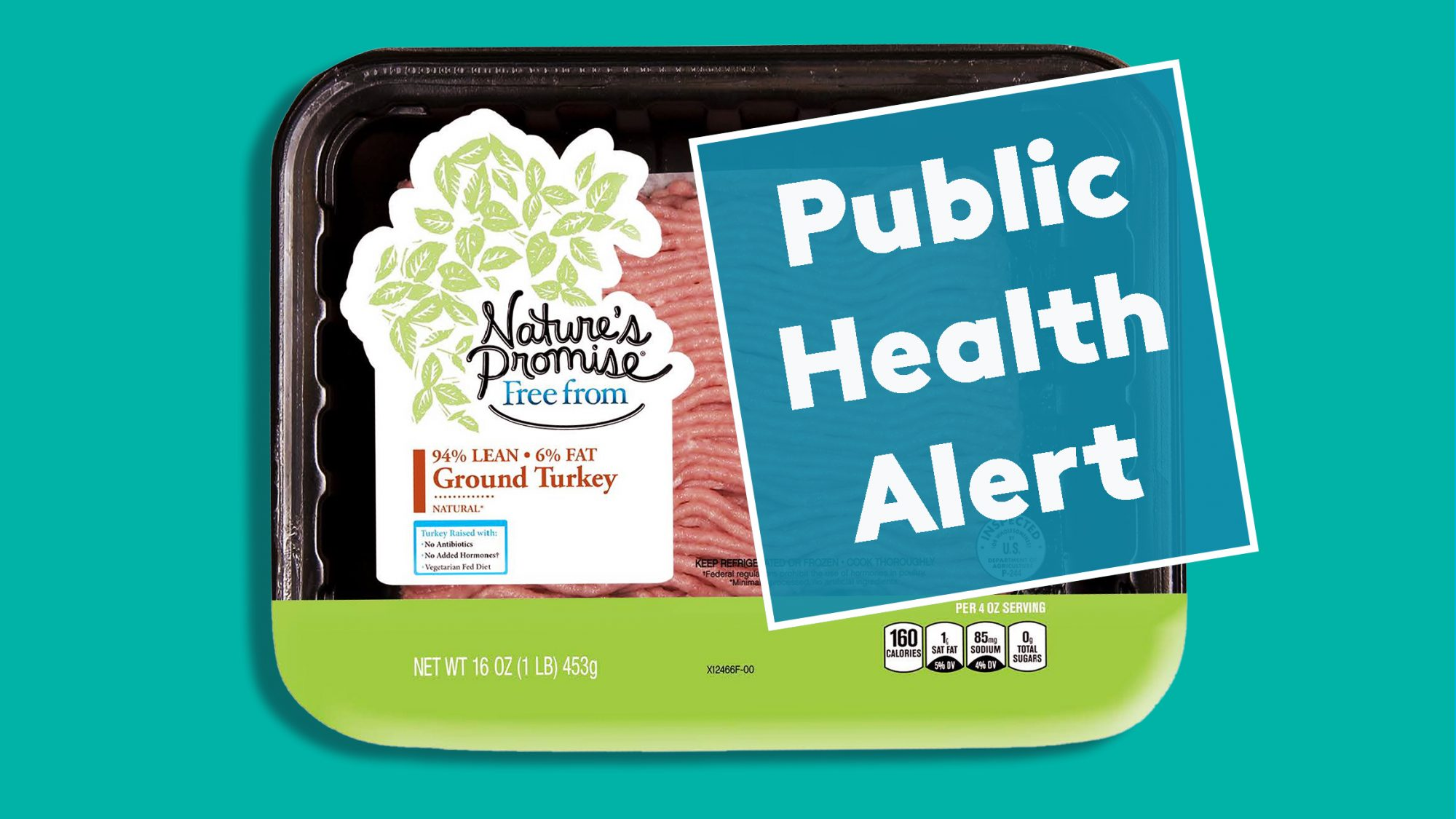ground-turkey-recall-salmonella