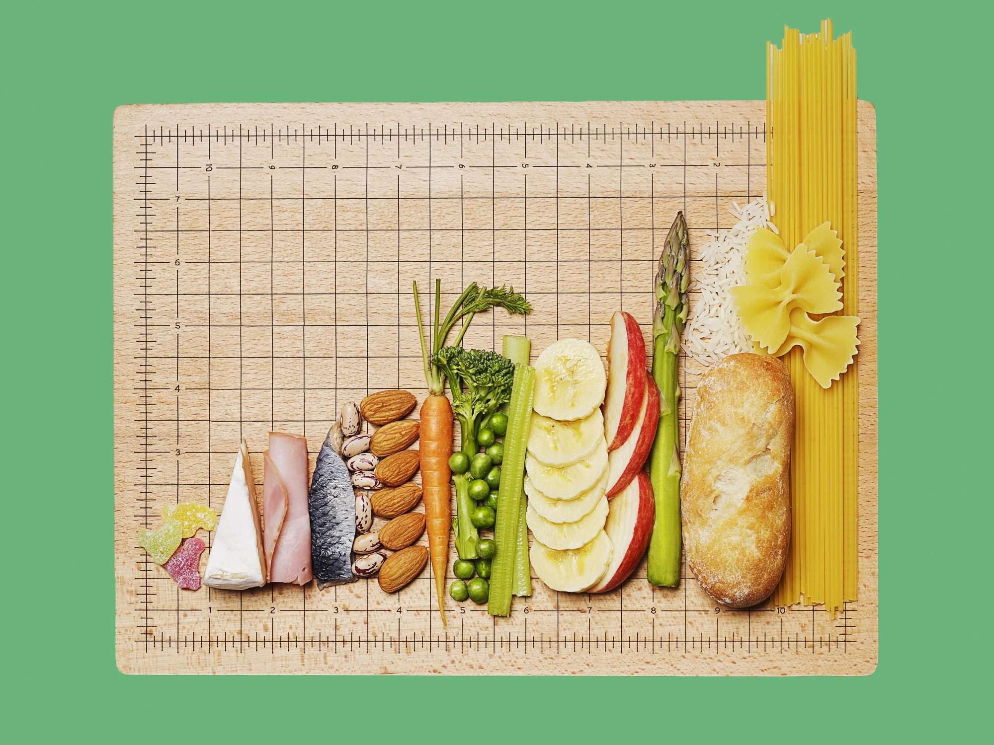 How to Choose a Nutritionist: Food groups represented on a graph.