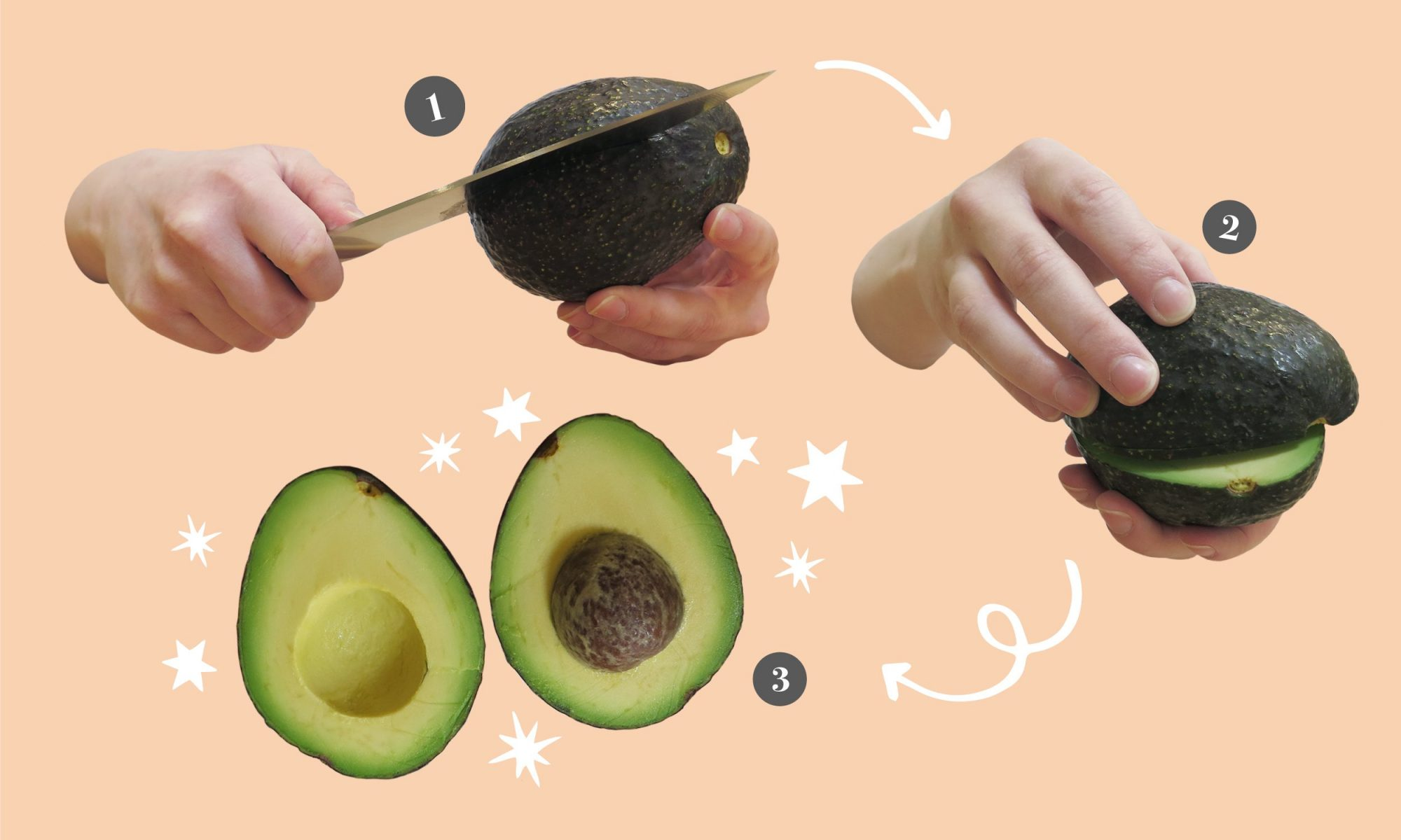 Cut Avocados Safely with This Step-by-Step Guide