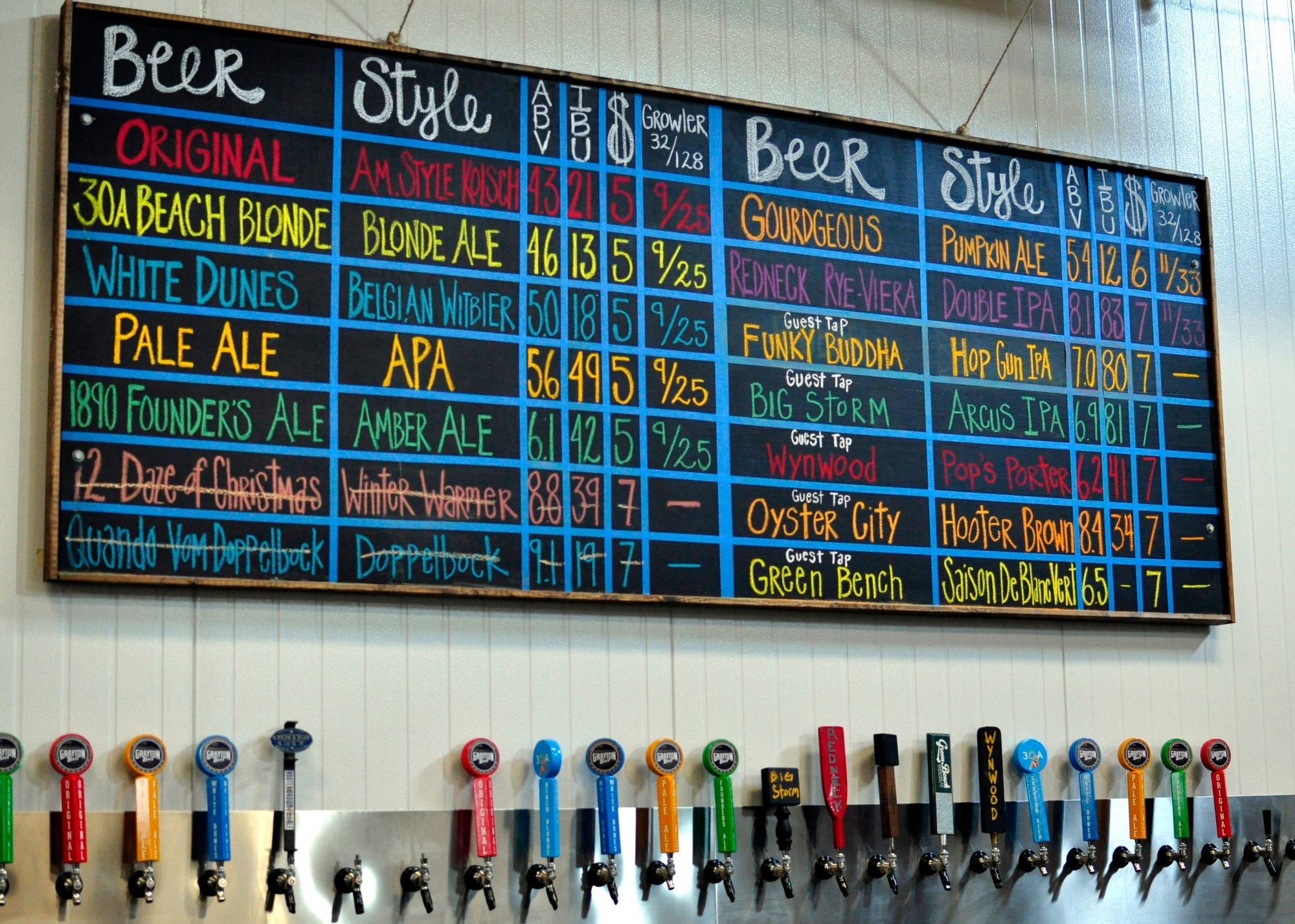 Grayton Beer Company in Santa Rosa Beach