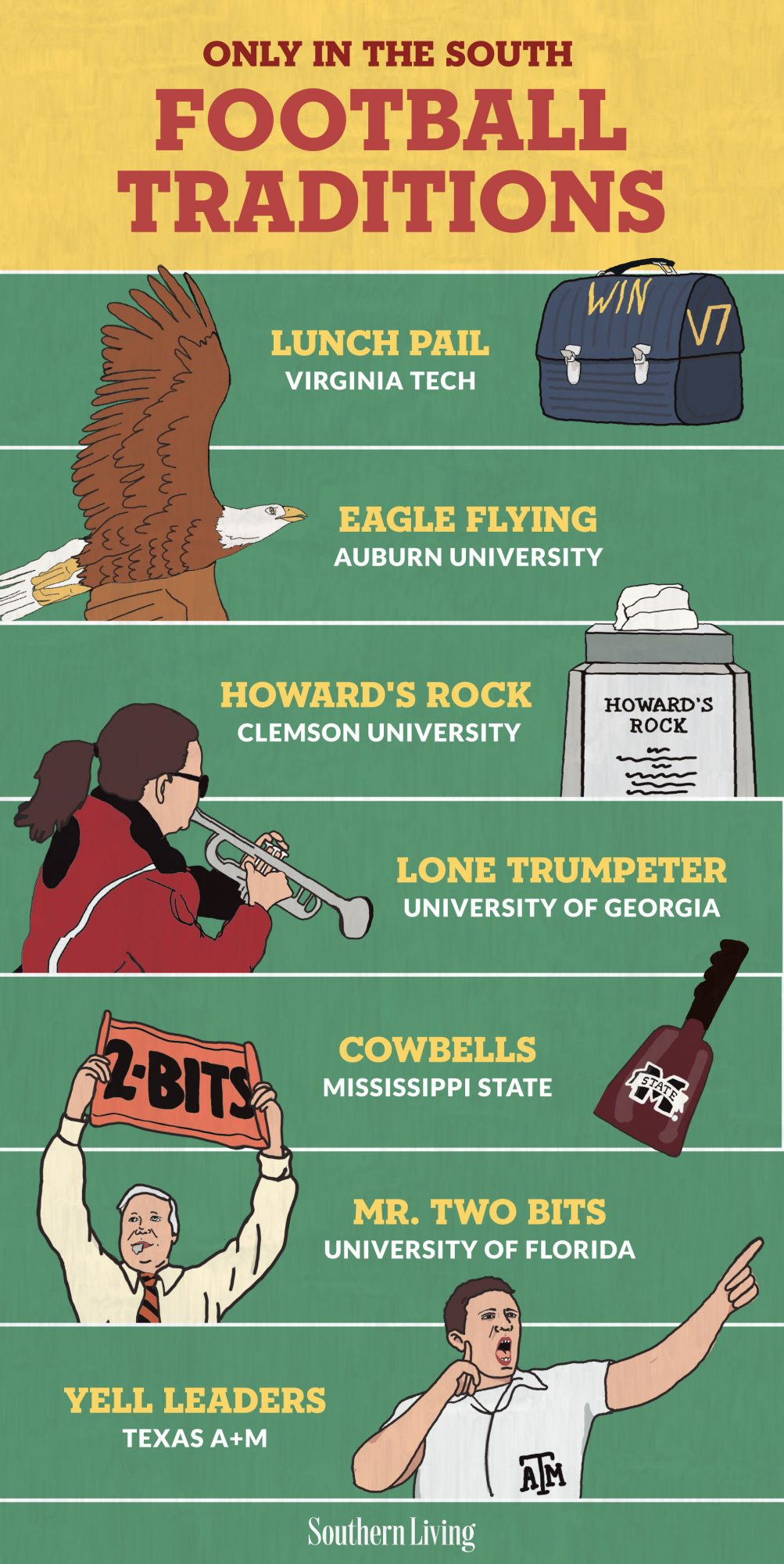 Southern College Football Traditions: Virginia Tech's Lunch Pail; Eagle Flying at Auburn; Howard's Rock at Clemson; Georgia's Lone Trumpeter; Cowbells at Mississippi State; Florida's Mr. Two Bits; Yell Leaders at Texas A&M