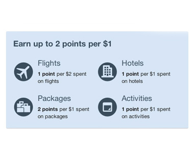 Best Money-Saving Tips for Hotels: Expedia