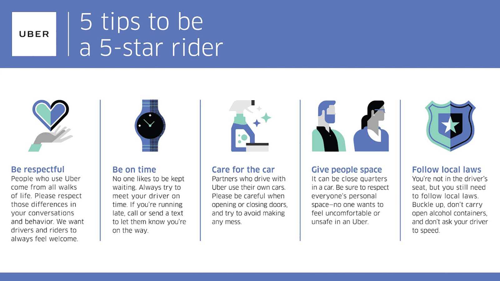 How to Get a Good Uber Rider Rating