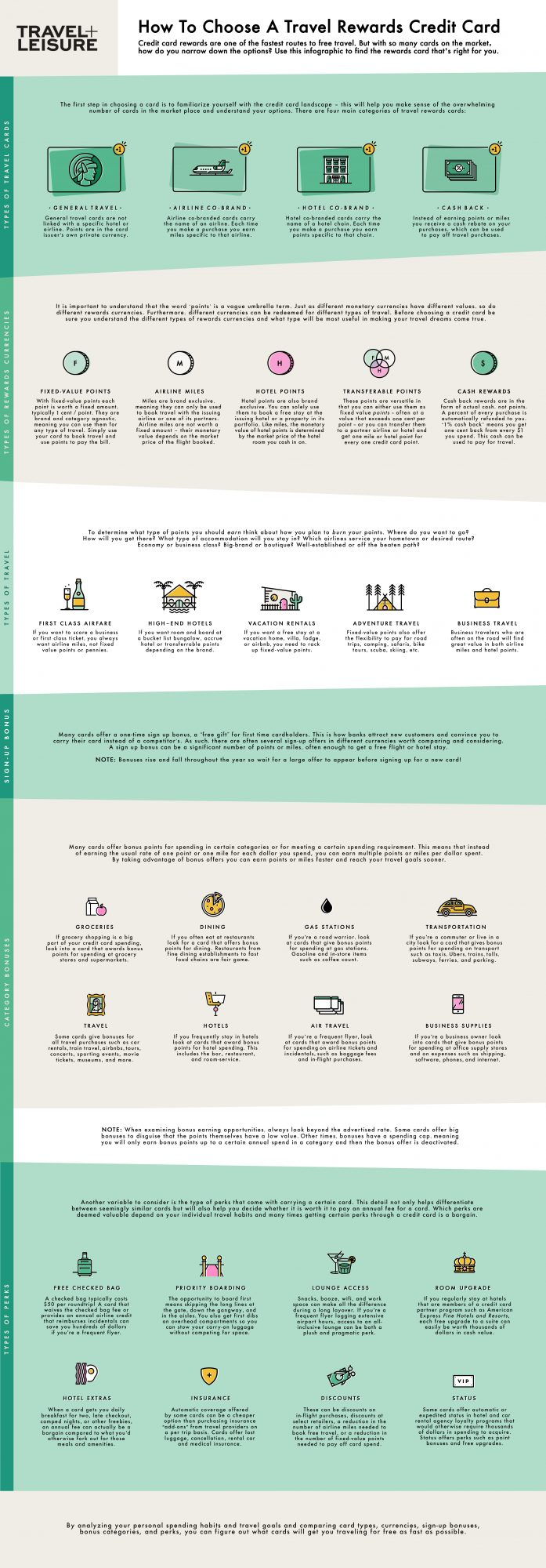 Travel Rewards Credit Cards Infographic by Mara Sofferin