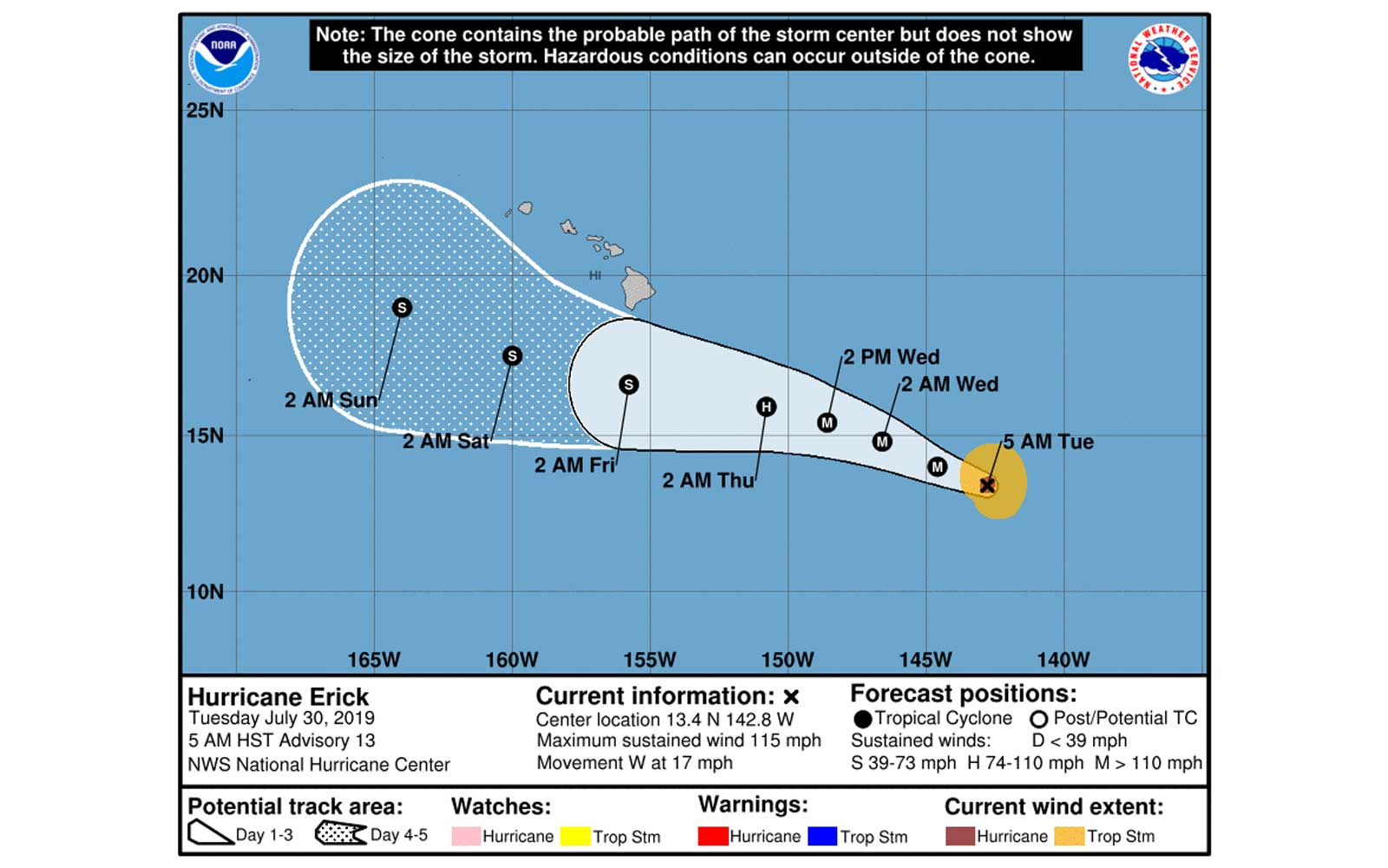 Hurricane Erick Hawaii Time Cone NOAA NHC NWS