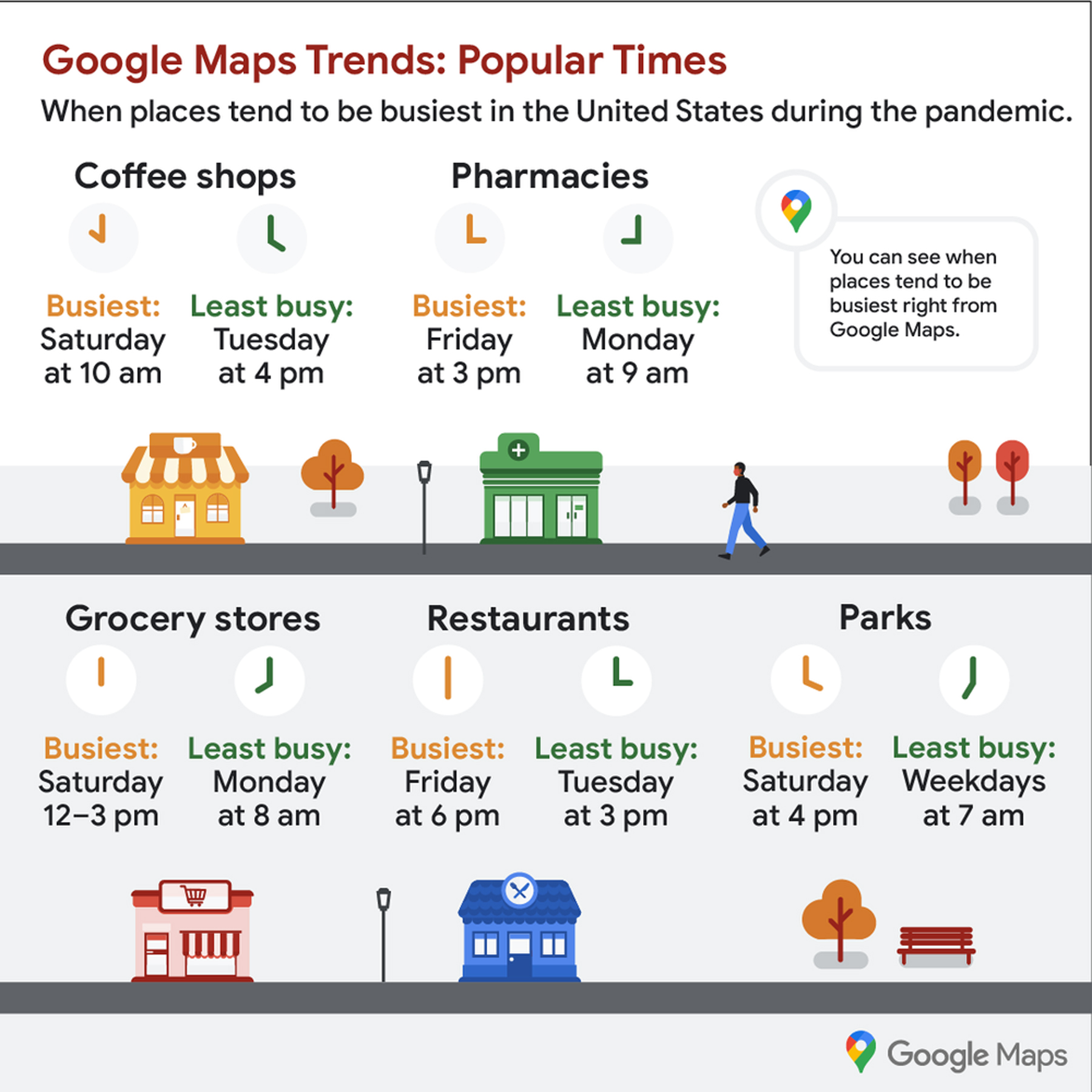 Illustrated graphic of Google Maps trends showing busy times