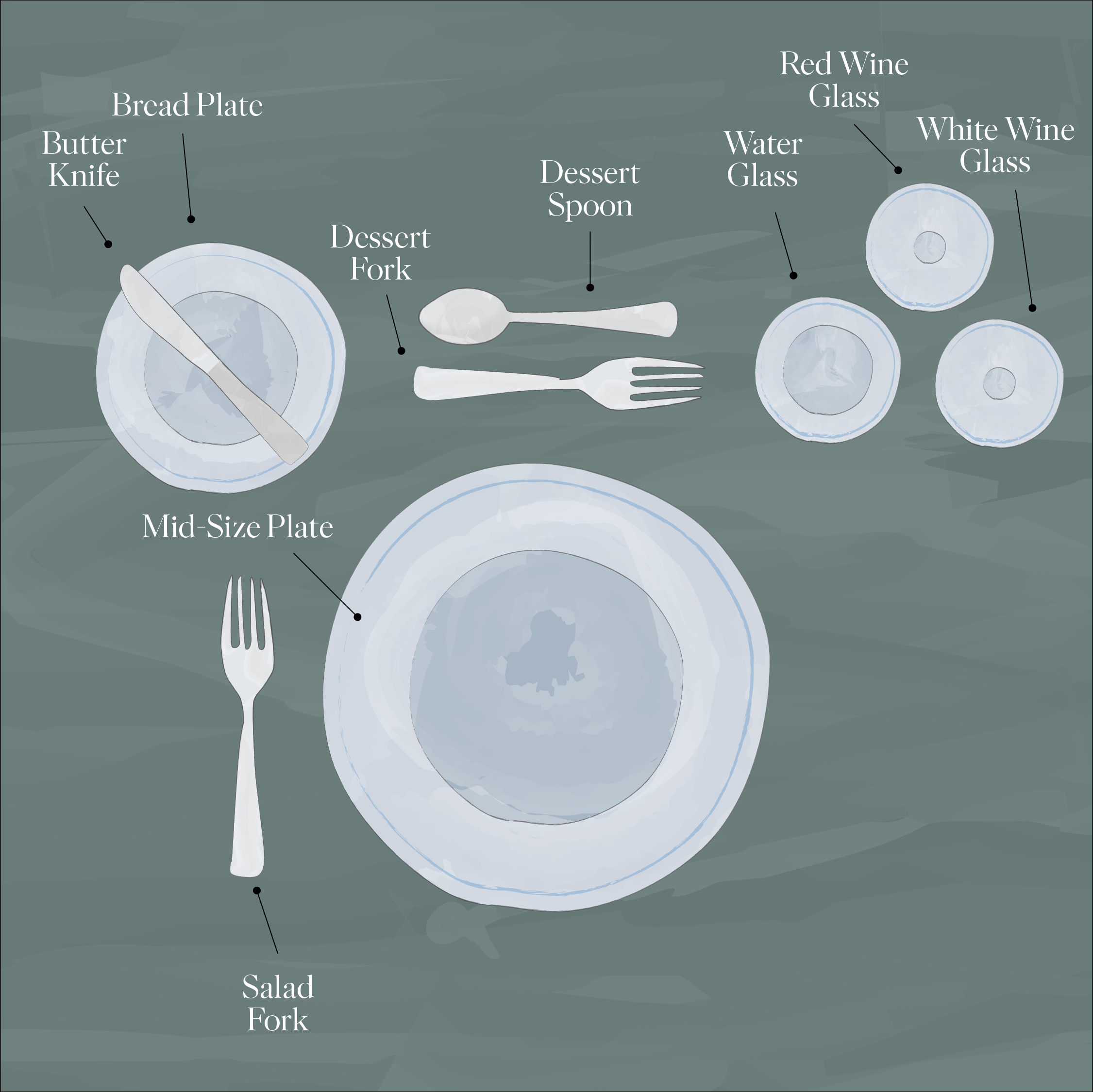 Illustration of Salad Fork Placement on Dining Table