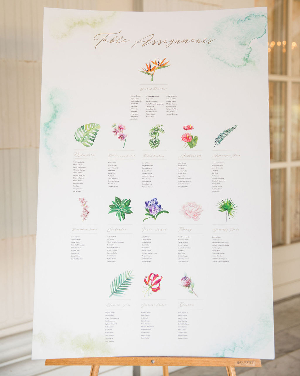 A Floral-Themed Seating Chart