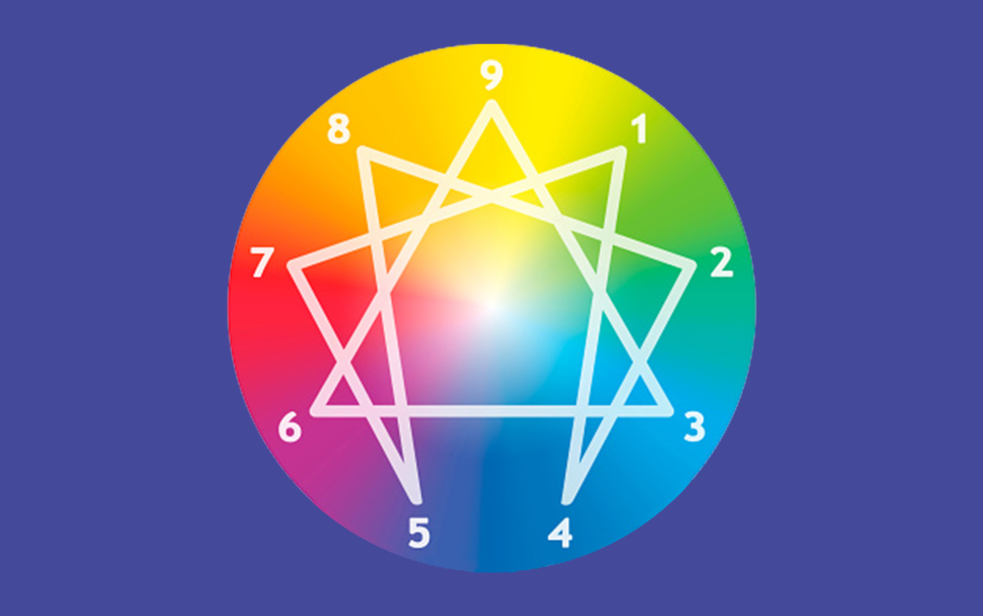 a colorful Enneagram on a blue background