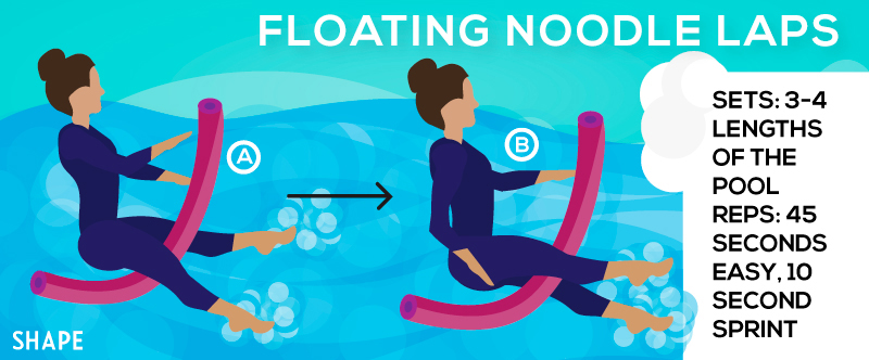 floating-noodle-laps.jpg