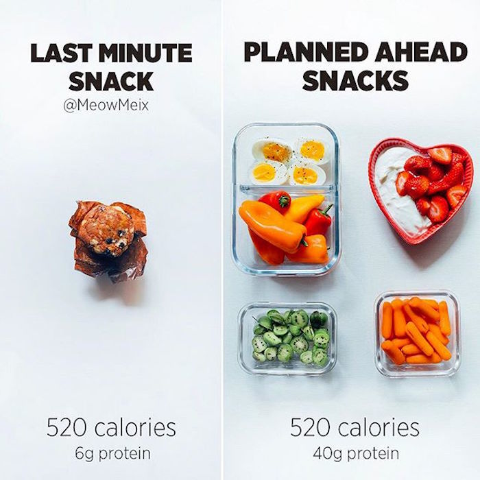 comparing airport muffin to healthy travel snacks