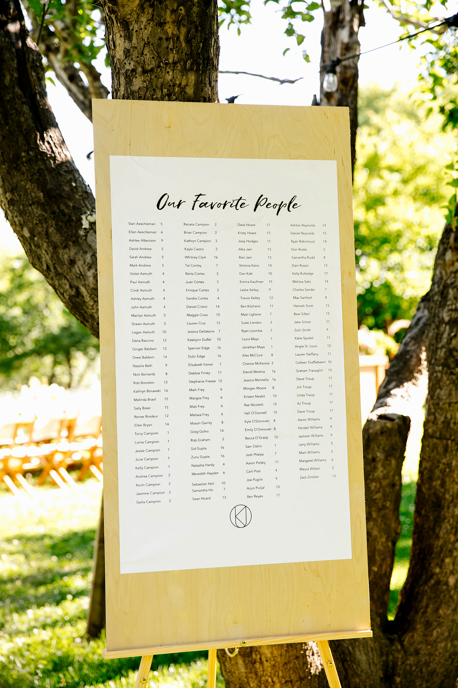 kendall jackson wedding seating chart display