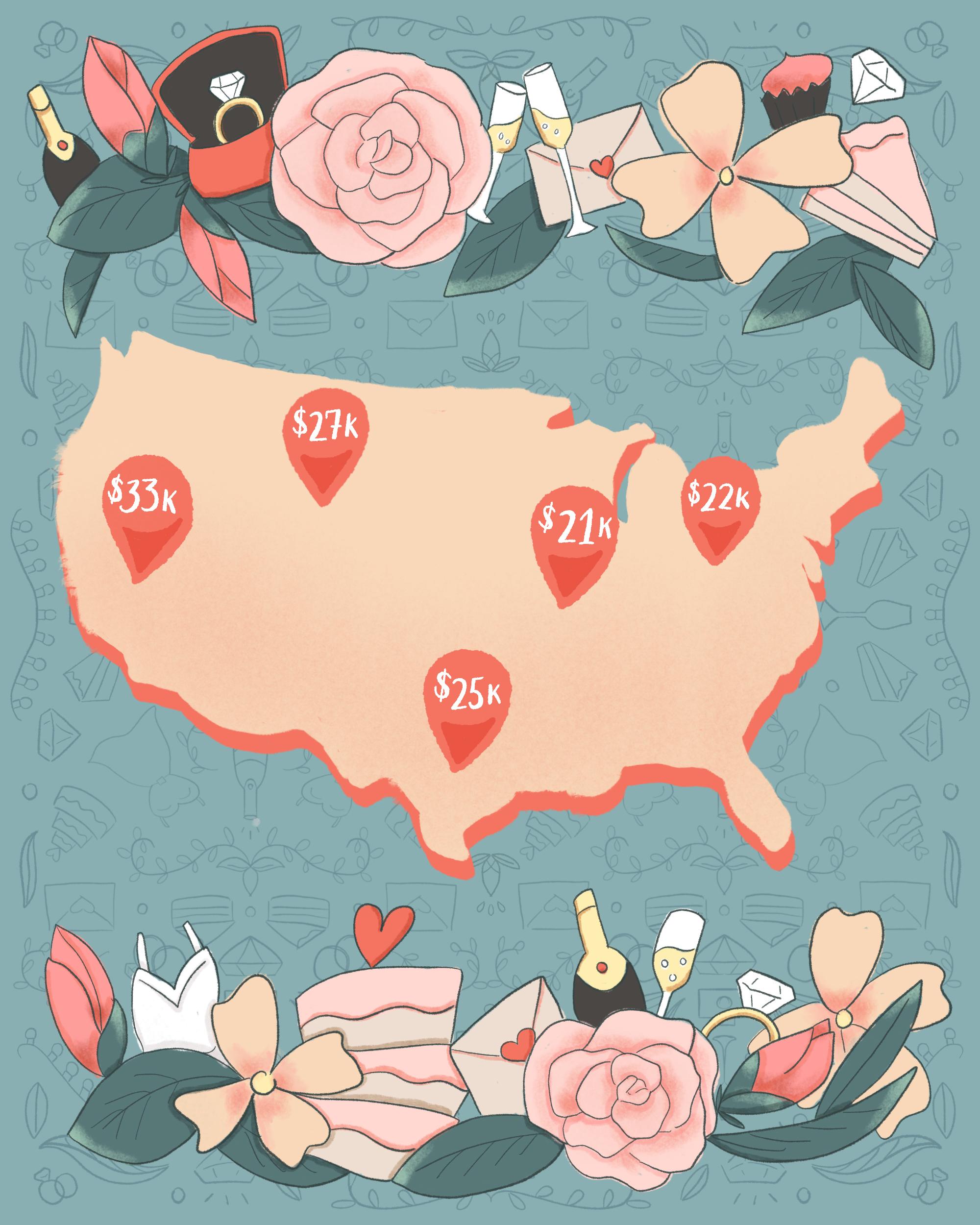 state wedding costs illustration