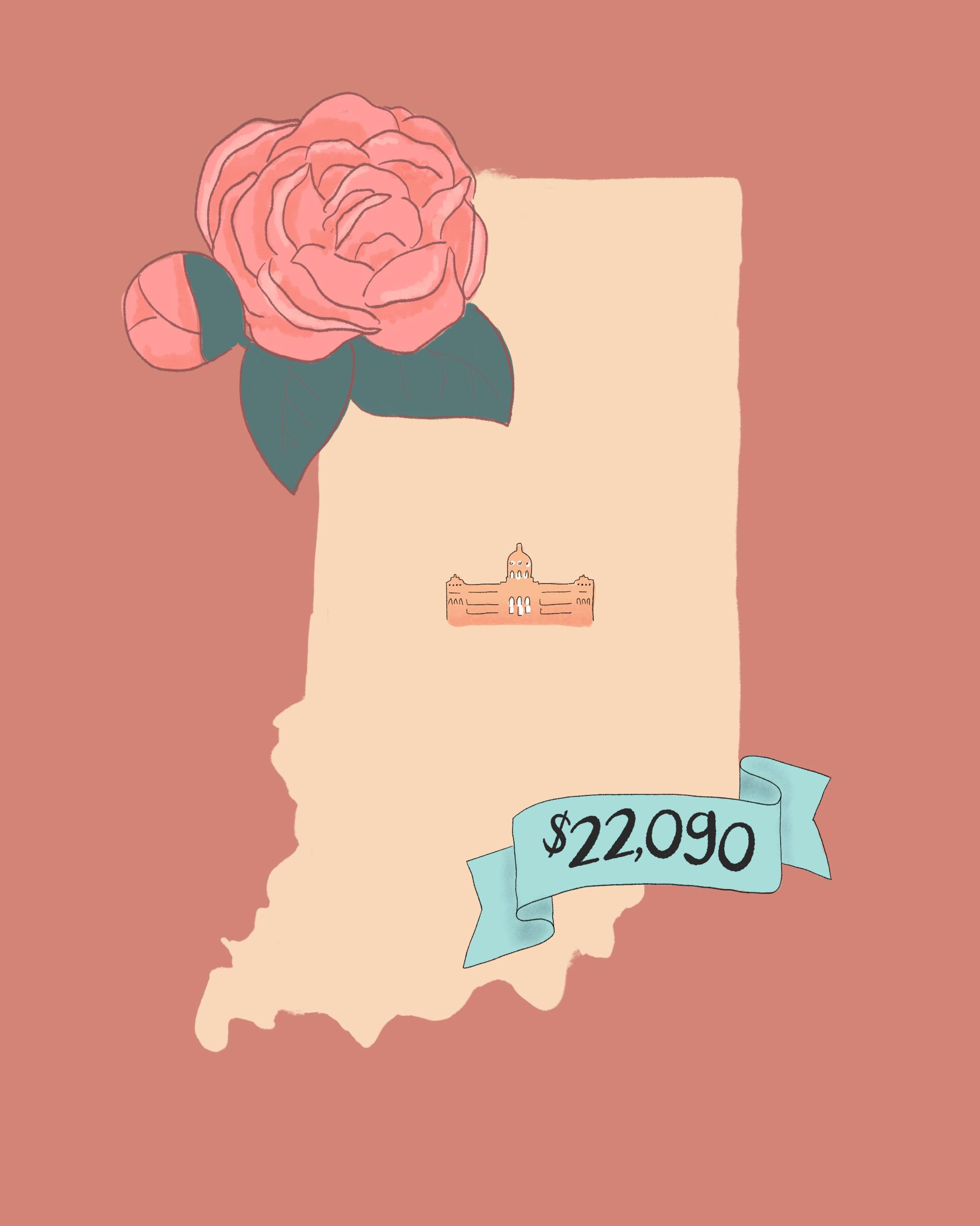 state wedding costs illustration indiana