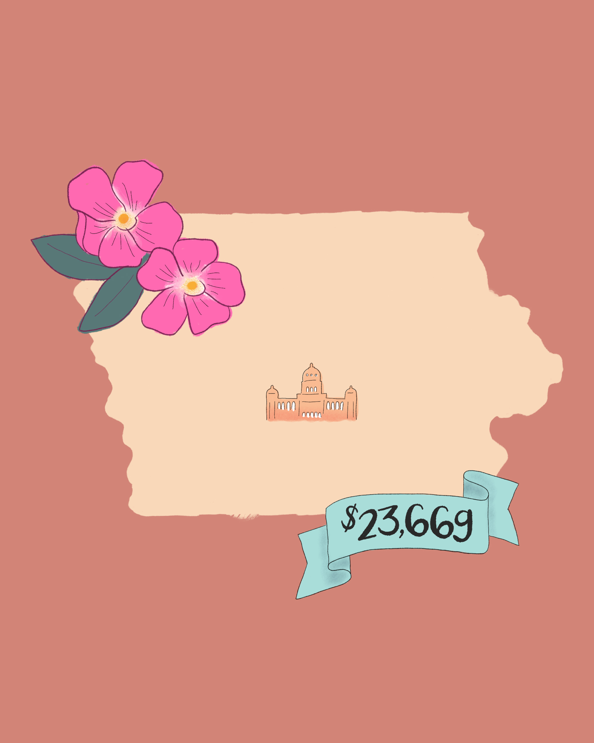 state wedding costs illustration iowa
