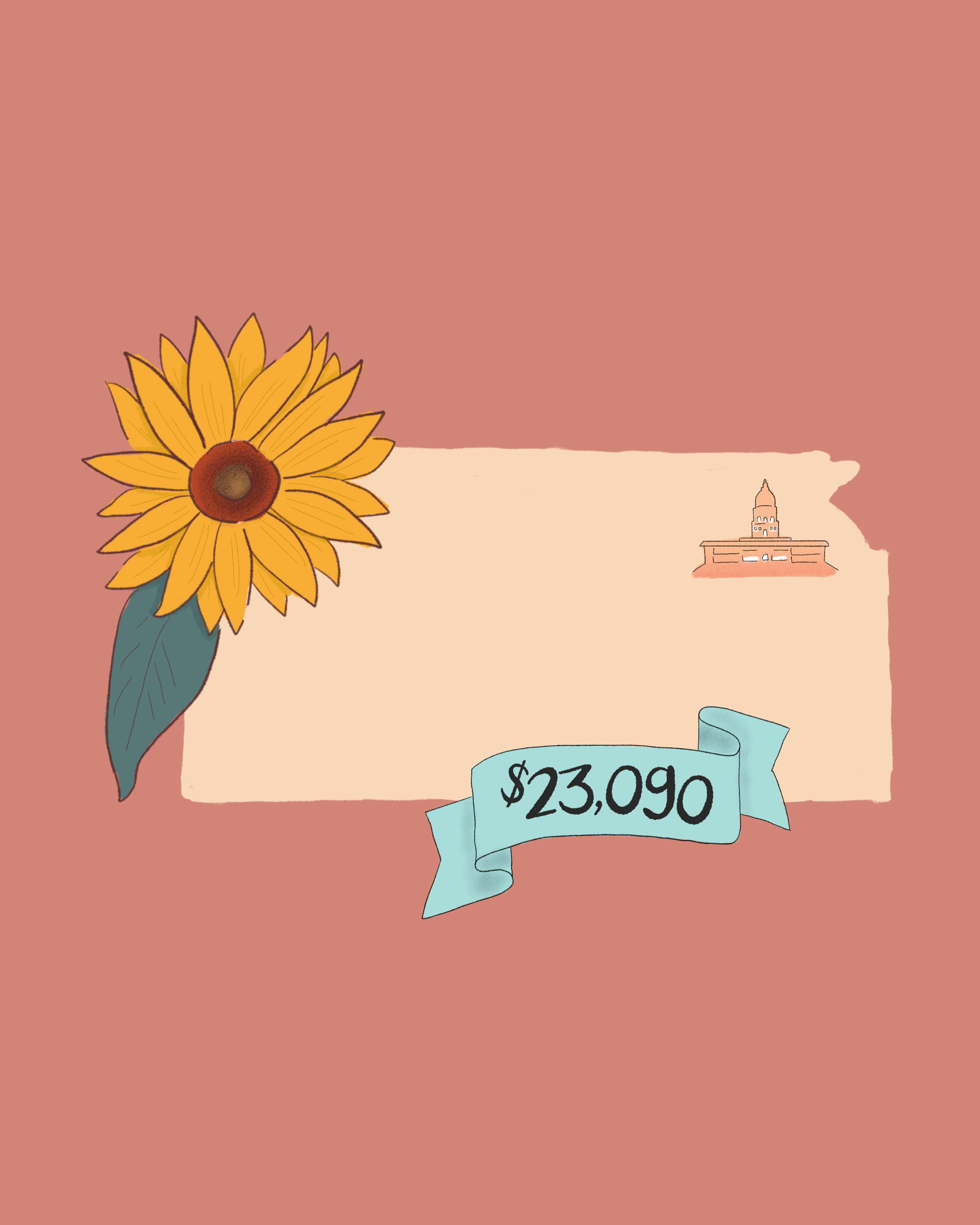 state wedding costs illustration kansas