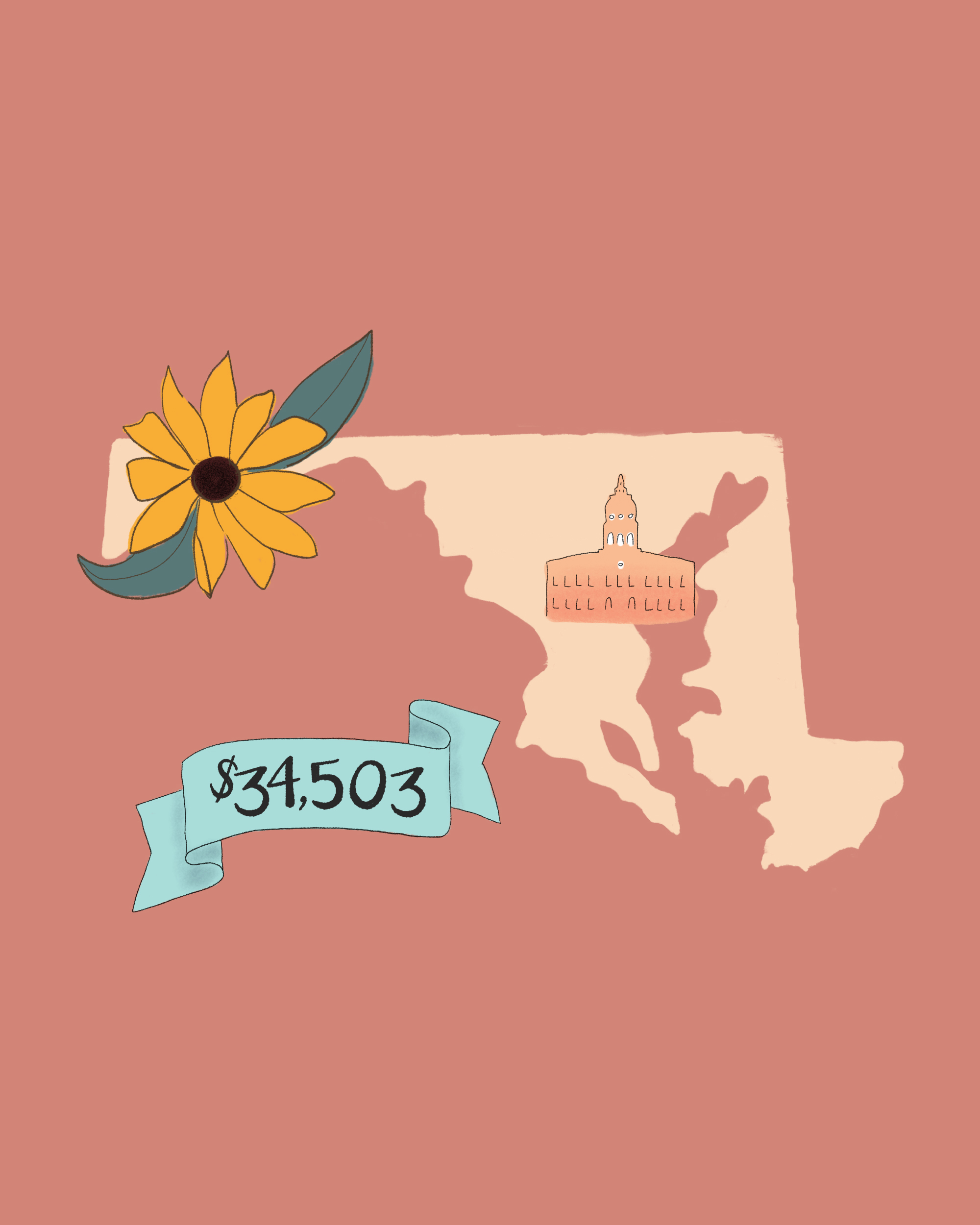 state wedding costs illustration maryland