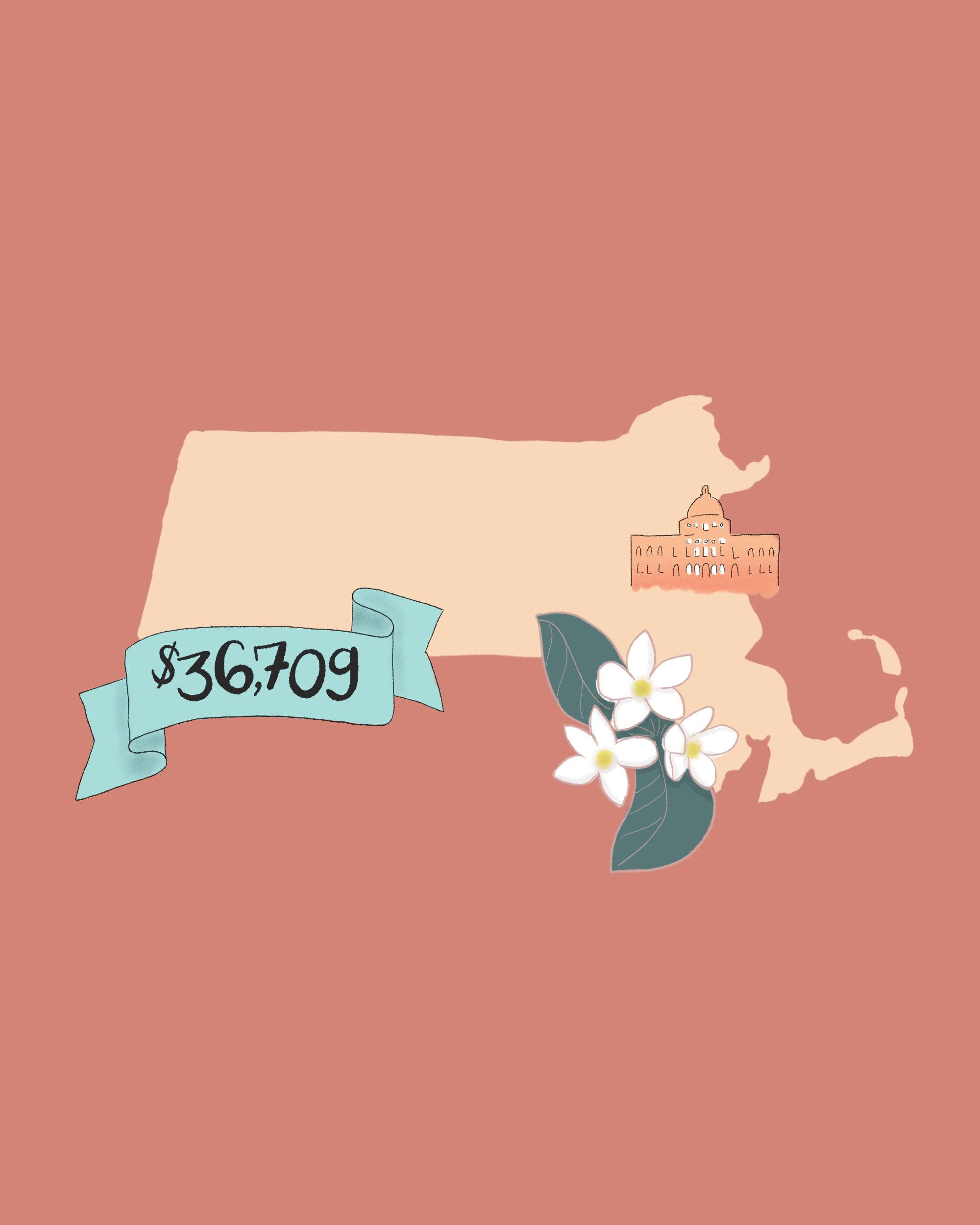 state wedding costs illustration massachusetts