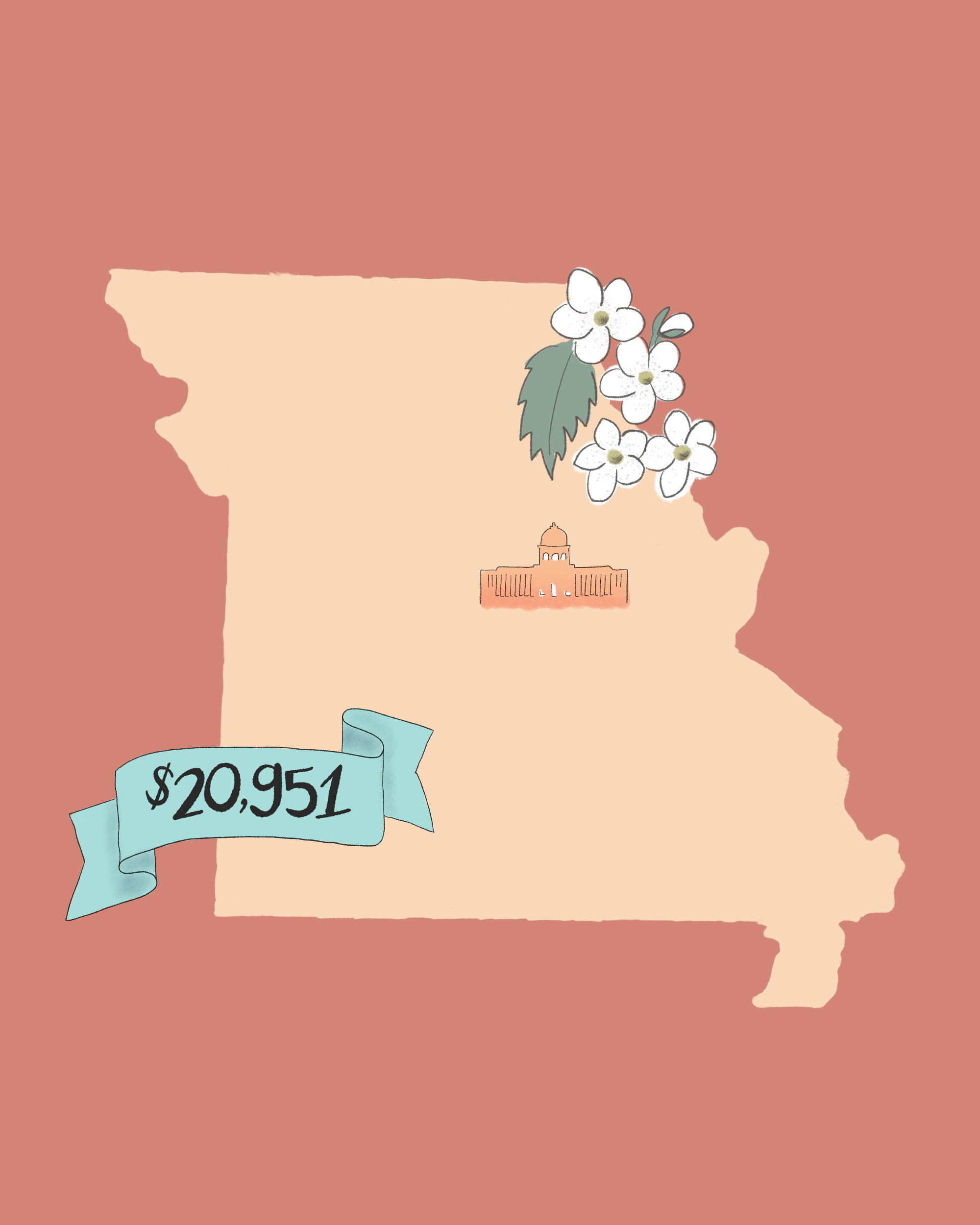 state wedding costs illustration missouri