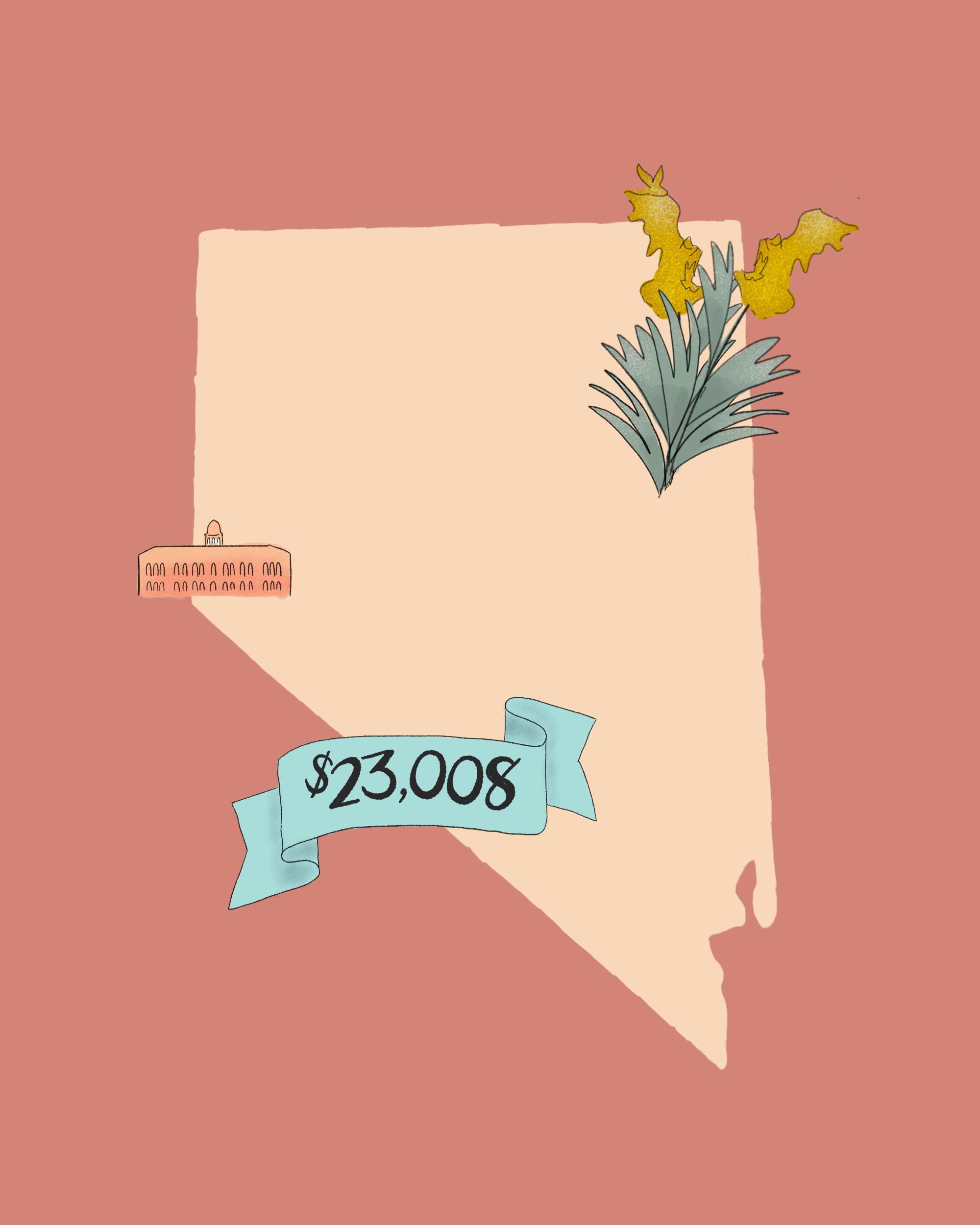 state wedding costs illustration nevada