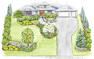 A Large Welcoming Front Yard Landscape Plan Better Homes Gardens