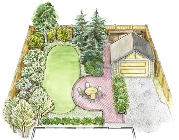 Small Backyard Garden Plan