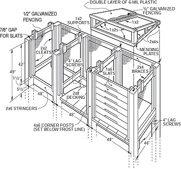 Plans for triple chamber wood compost bin with roof