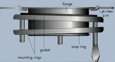 Illustration - Garbage Disposal Mounting Assembly