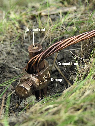 Everything You Should Know About Ground Wires Better Homes Gardens