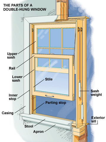 Everything You Need To Know About Window Materials Better Homes