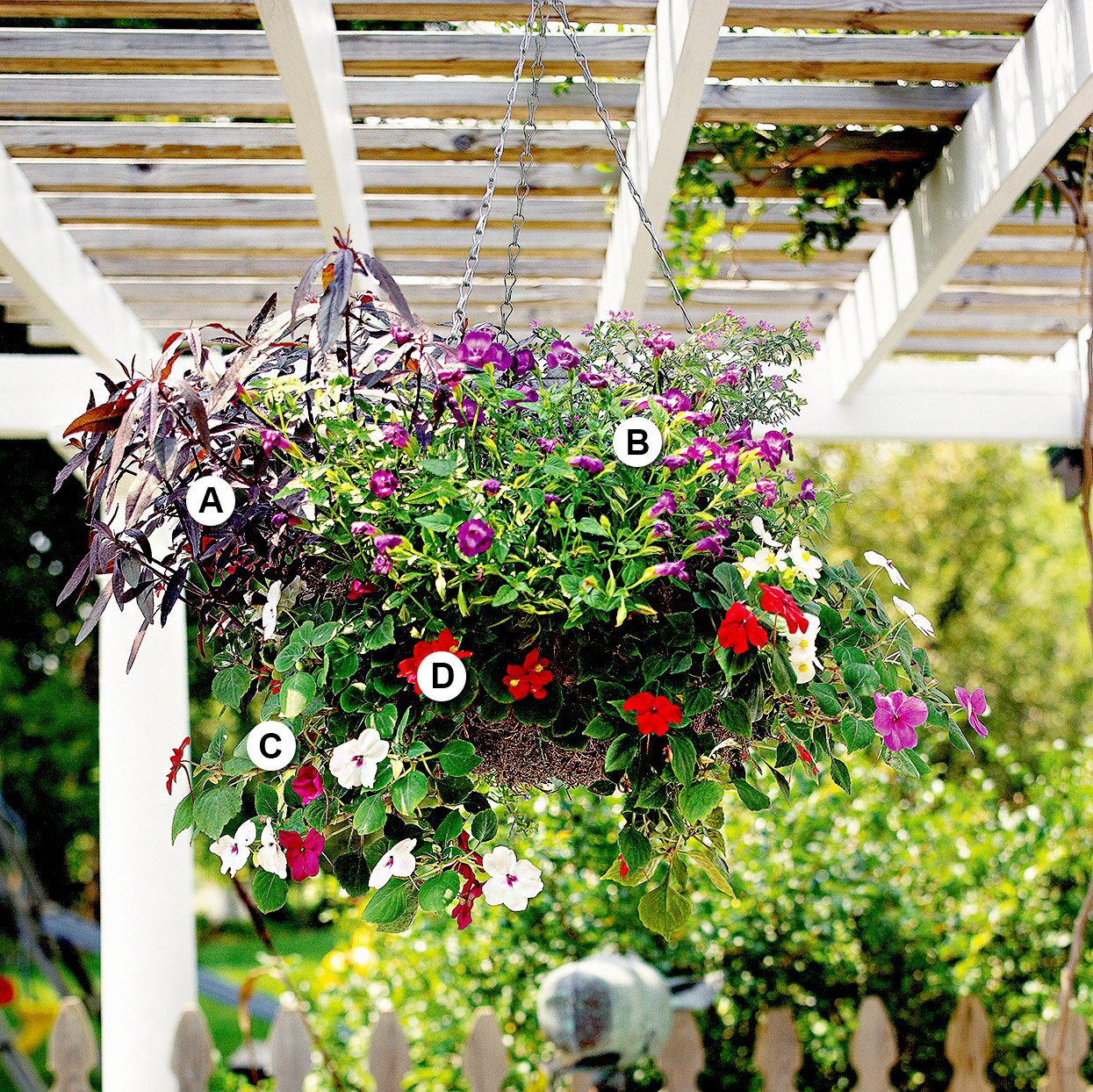 25 Easy And Eye Catching Hanging Baskets Better Homes Gardens