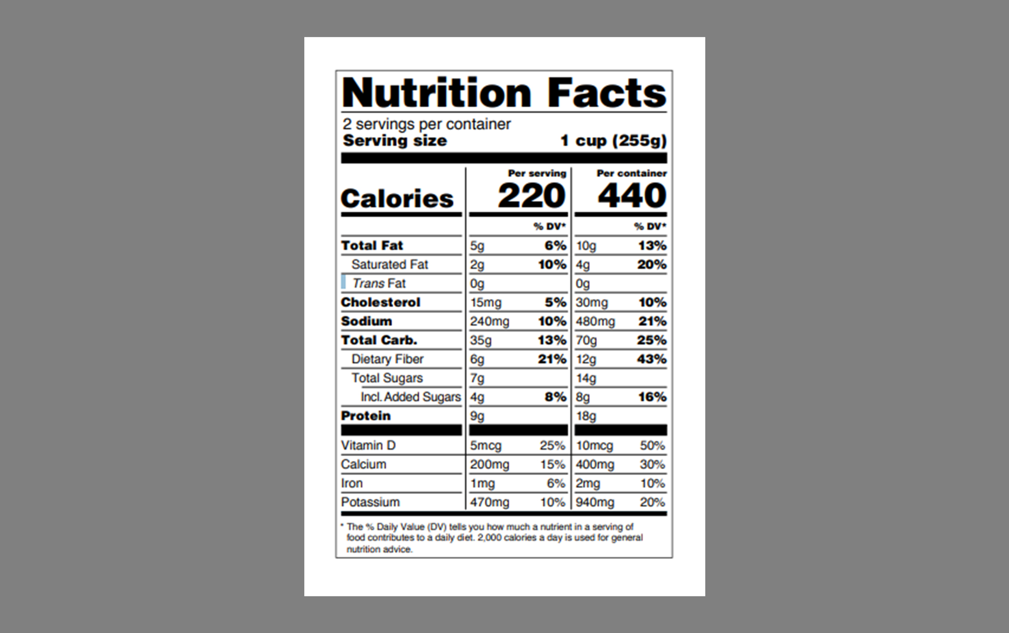 new nutritional facts label double column on a grey background