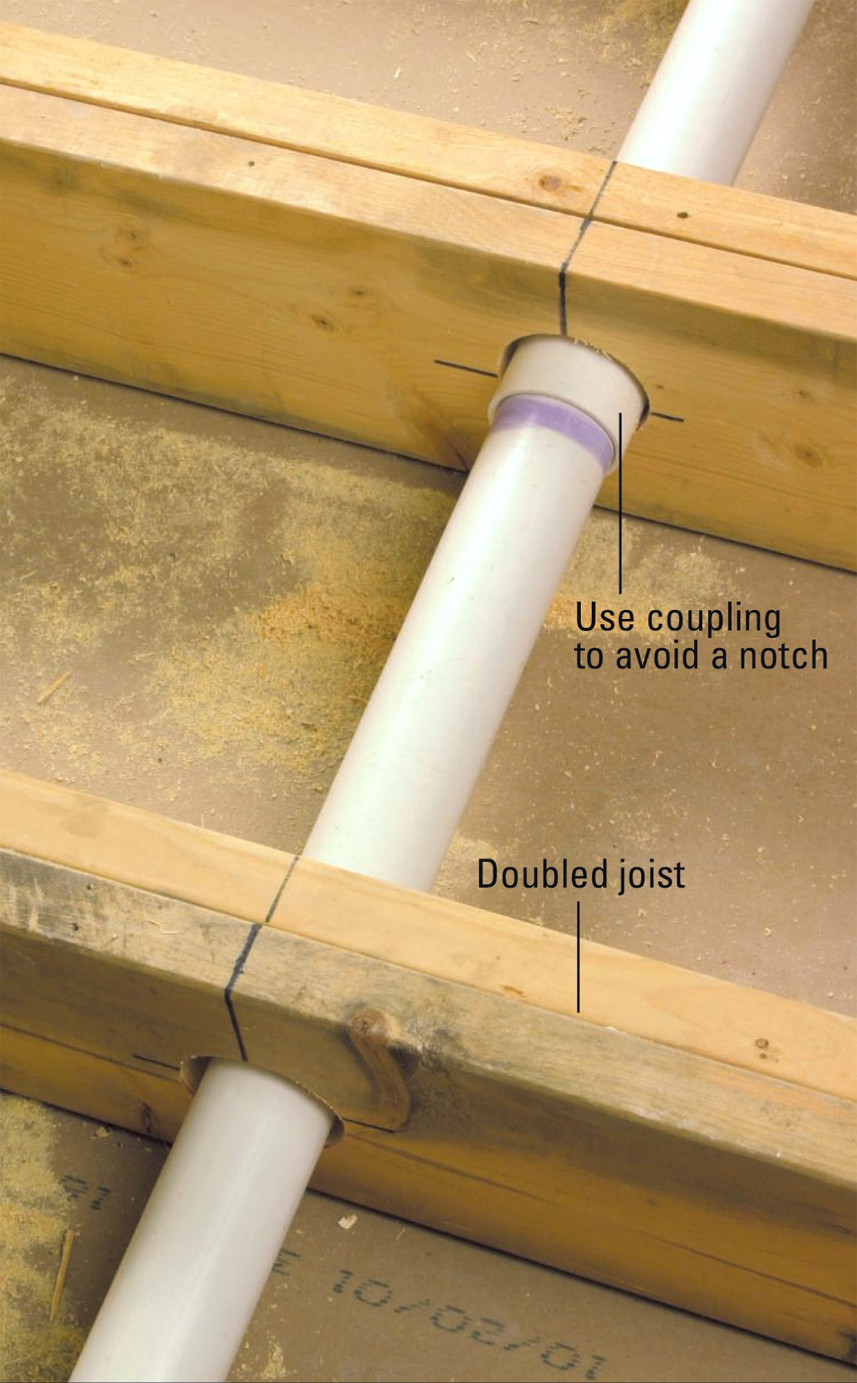 drainpipe through bored holes in doubled joists