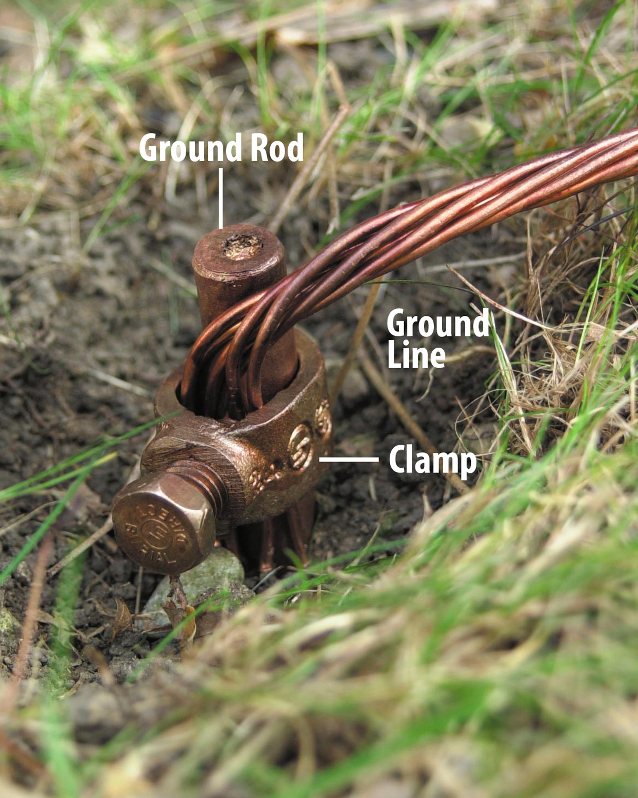 How Ground Wires Can Help Protect Your Home's Electrical System | Better  Homes & GardensBetter Homes and Gardens