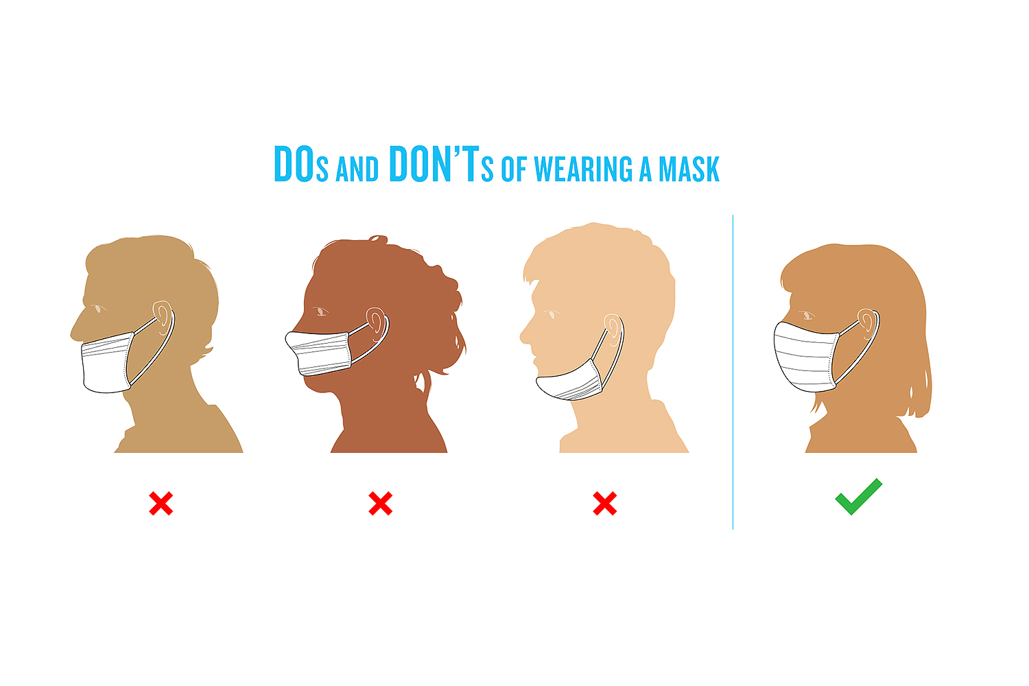 do and don't wearing a mask