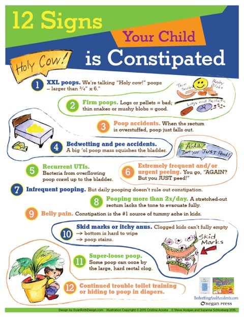 12 Signs Your Child is Constipated 41759