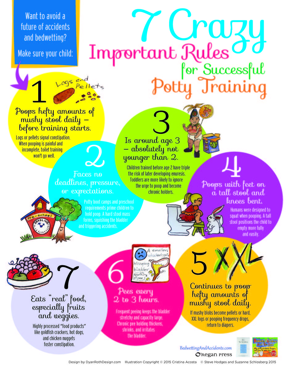 Important rules of potty training