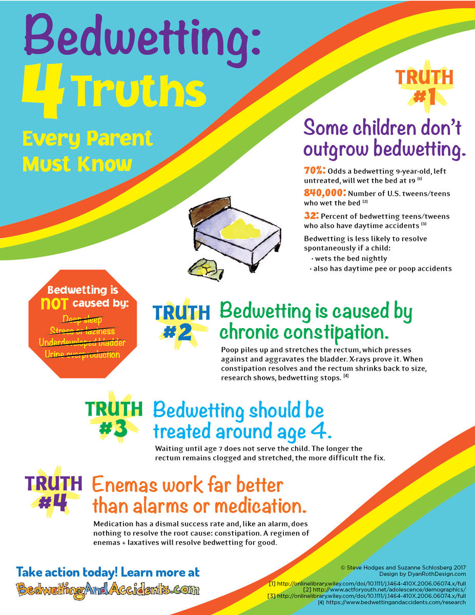 Bedwetting infographic