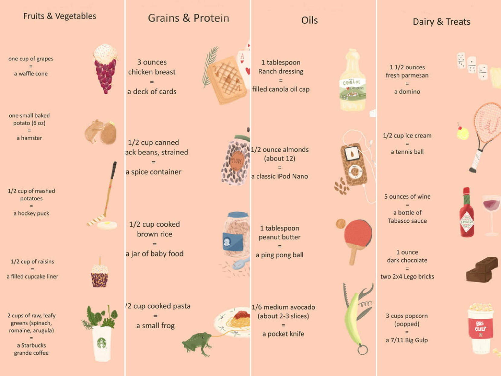 Common Foods Serving Size Guide Illustration