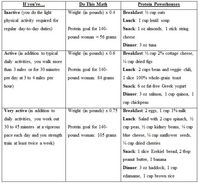 Protein Chart 3.jpg
