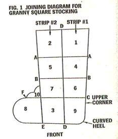 Stocking Chart.jpg