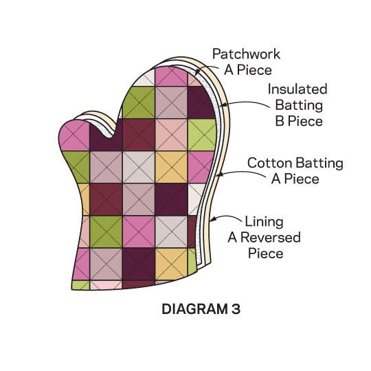 patch-oven-mittslg_3b.jpg