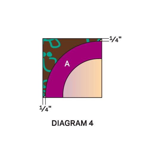 img_southwest-circleslg_4b.jpg