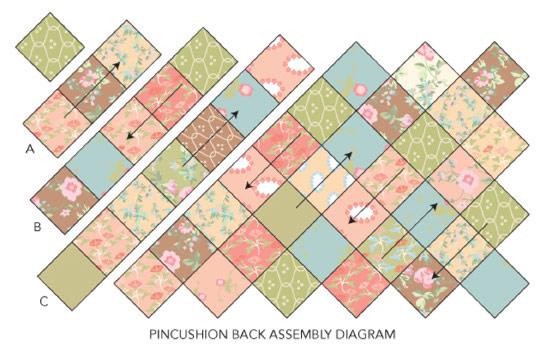 img_Pincushion-Assembly_lg.jpg