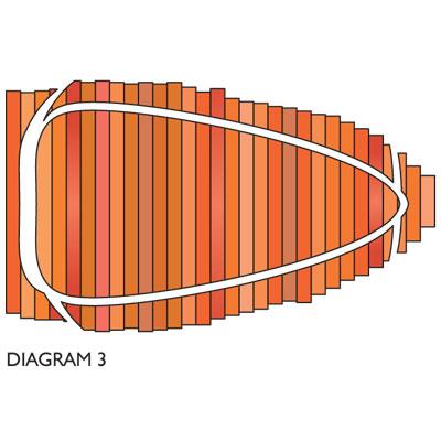 img_carrotstickslg_3c.jpg