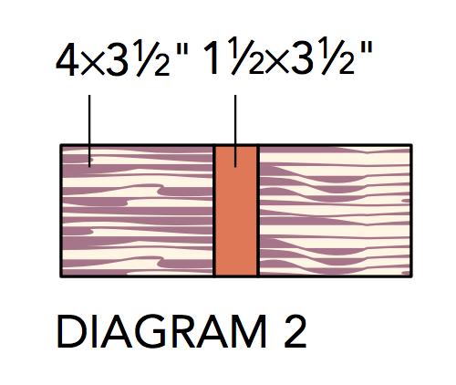 naturalbeautydiagram2.png