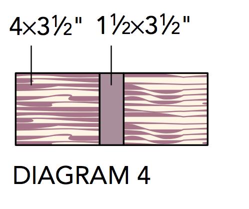 naturalbeautydiagram4.png