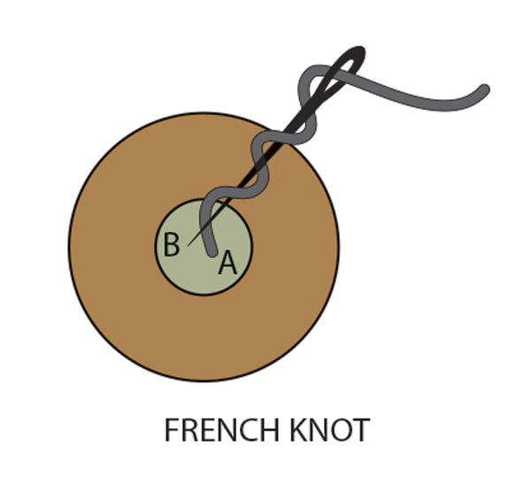 tinytreats_frenchknot.jpg