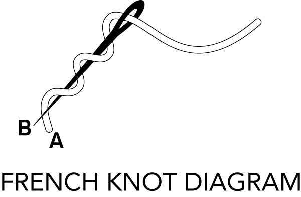 french-knot.jpg